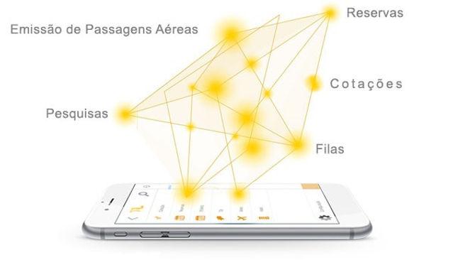 Desenvolvimento de aplicativo mobile para agências de viagens, empresas de turismo e consolidadores feito pela Wooba