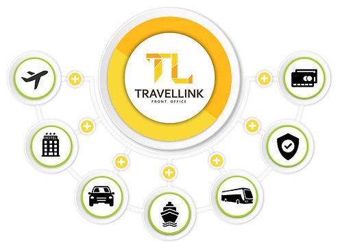 integrações-travellink.jpg