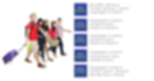 Sistema Operadora Wooba - Pacotes de Viagens Day by Day personalizados