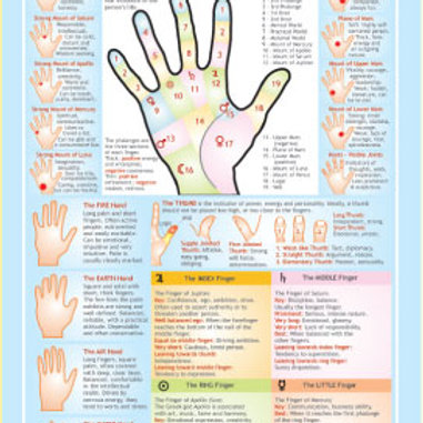 Palmistry Made Easy Chart