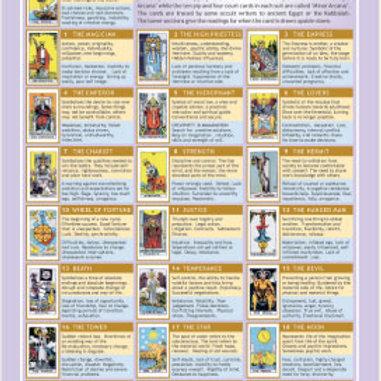 Tarot Chart