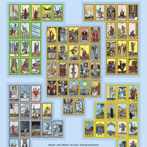 Tarot Information Guide