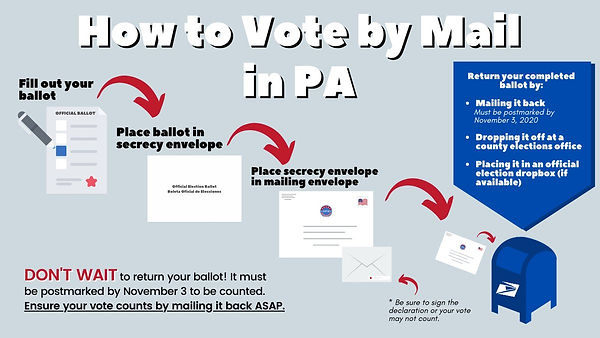 Vote by Mail_PA Dems.jpg