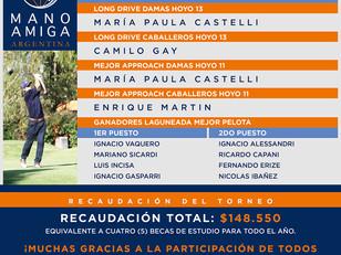 """Ganadores del XVIII Torneo de Golf Solidario """"COPA MANO AMIGA"""""""