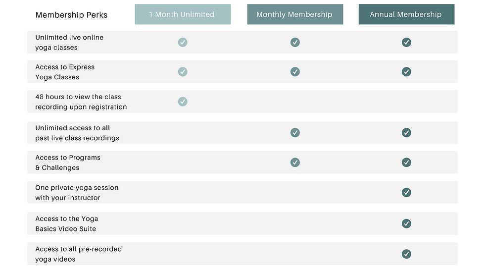 membership perks chart.png