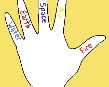 Explore how Hand Mudras can enhance your yoga or meditation practice