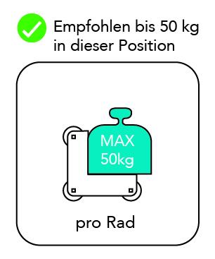 Element 43@4x-100