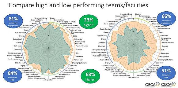 CISCA Teams.JPG
