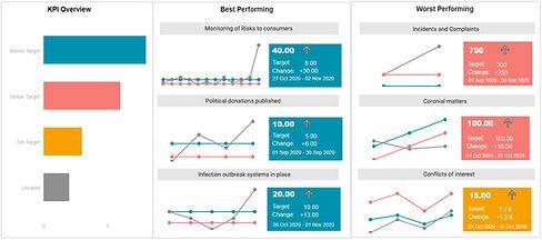 10 KPI Overview.jpg