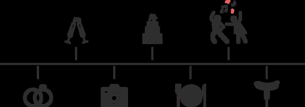 Beispiel Hochzeitsablauf