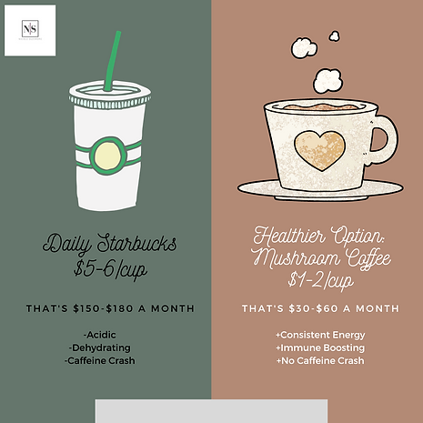 Coffee $$ Comparison Graphic-2.png