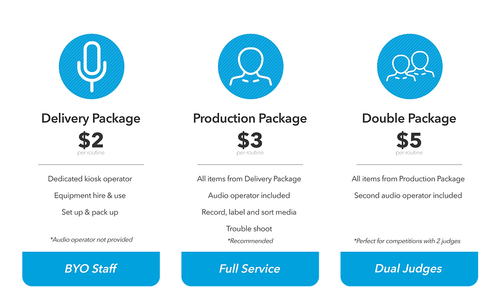 Voice Critiques Pricing Table.png