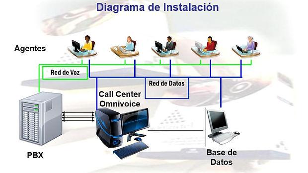CallCenterInstalacion.JPG
