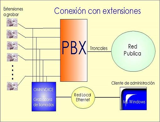 GrabadoraExtensiones.png