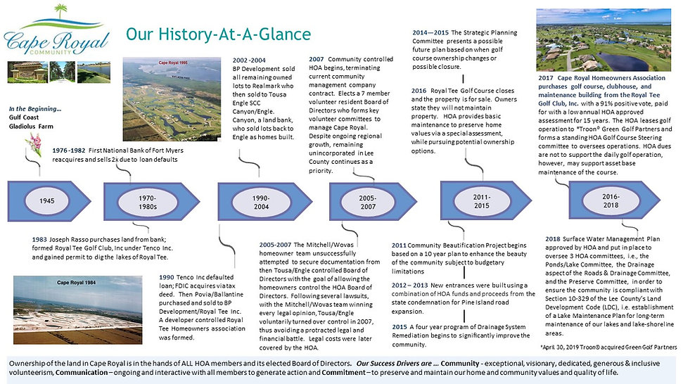 CR History-At-A-Glance.jpg
