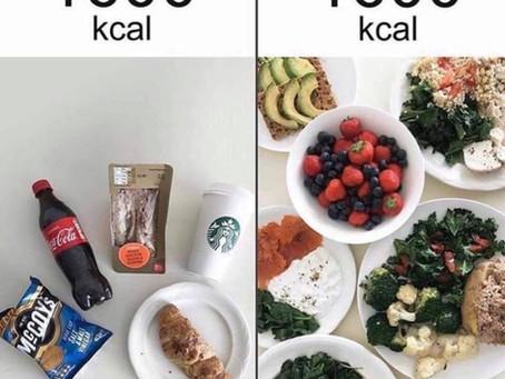 Kalorier i 28 dagersdietten