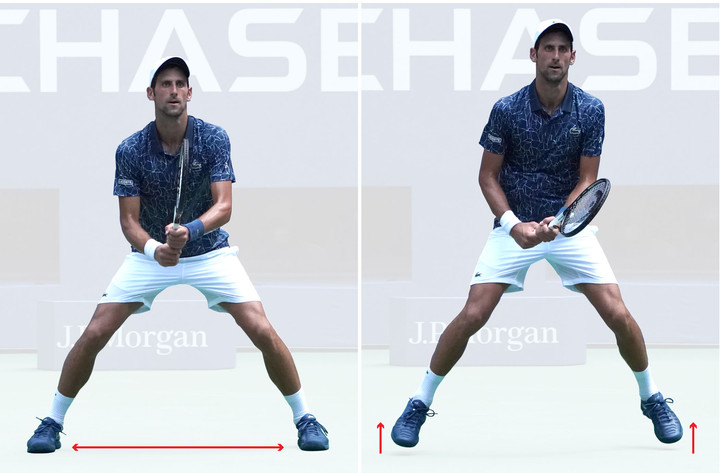 A Look at Novak Djokovic's Command of the Return of Serve Analyzed by Reno Manne