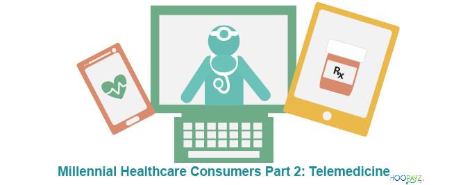 063116Millennial Healthcare Consumers Part 2 - Telemedicine