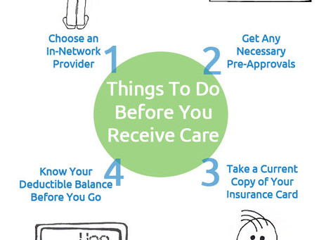 4 Things to Do Before You Receive Care