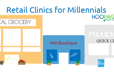 Millennial Healthcare Consumers Part 1: Utilizing Retail Clinics