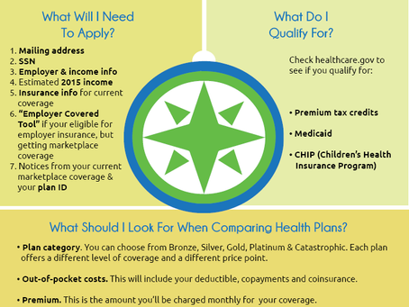 Be Sure You're Covered! Navigating Health Insurance Marketplaces