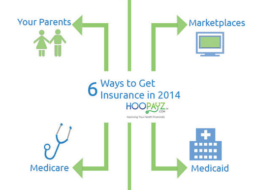 How Do I Get Health Insurance in 2014?