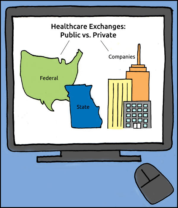 Public vs. Private Health Insurance Exchanges