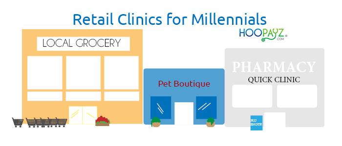 Retail Clinics for Millennials_041916