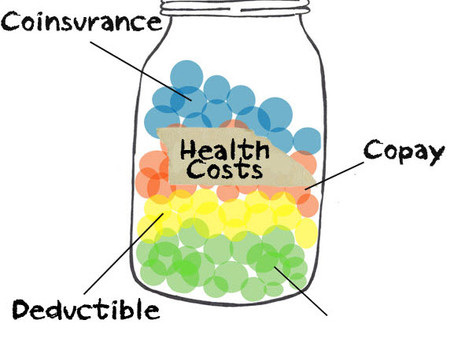 What You Pay: Part 3 – How Your Health Costs Stack Up
