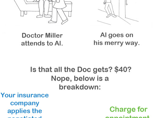 How Does Your Doctor Get Paid?