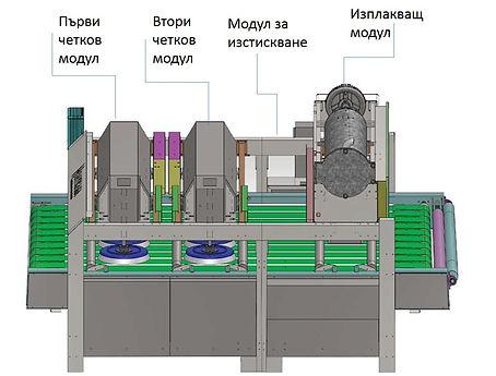 машини за изпиране на килими