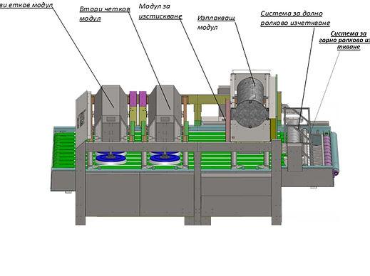 фабрика за пране на килими