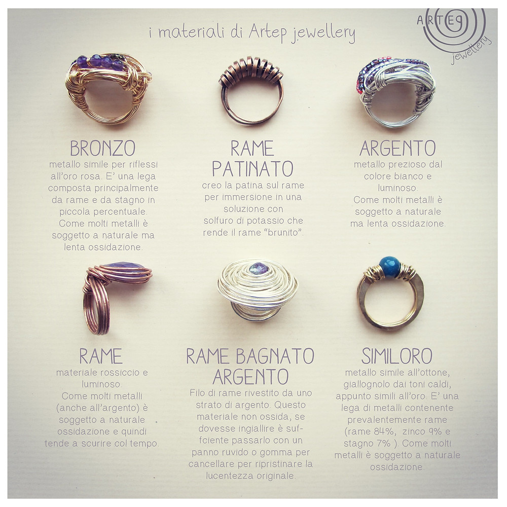 Artep jewellery materiali