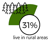 Percentage of people living in rural areas in Bolivia