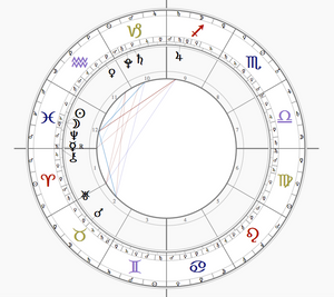 New Moon in Pisces March 2019
