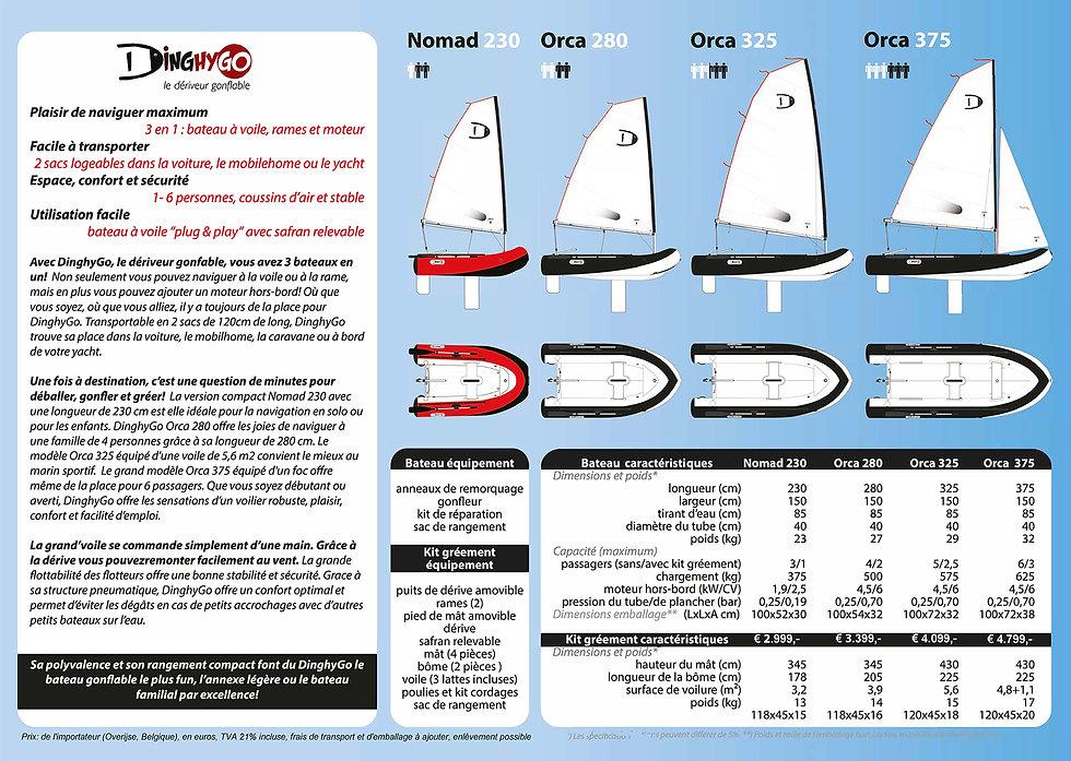 ETB_DinghyGo_Brochure_2020_FR_Pagina_2.j