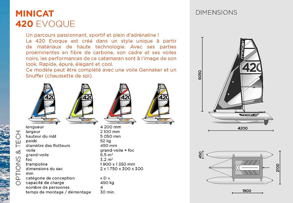 Minicat_420_FR_Pagina_06.jpg
