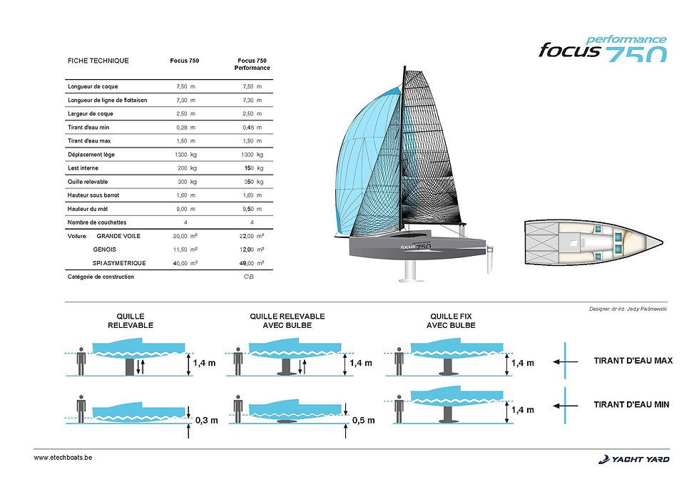 ETB_Focus-750-Brochure-FR_Pagina_7.jpg