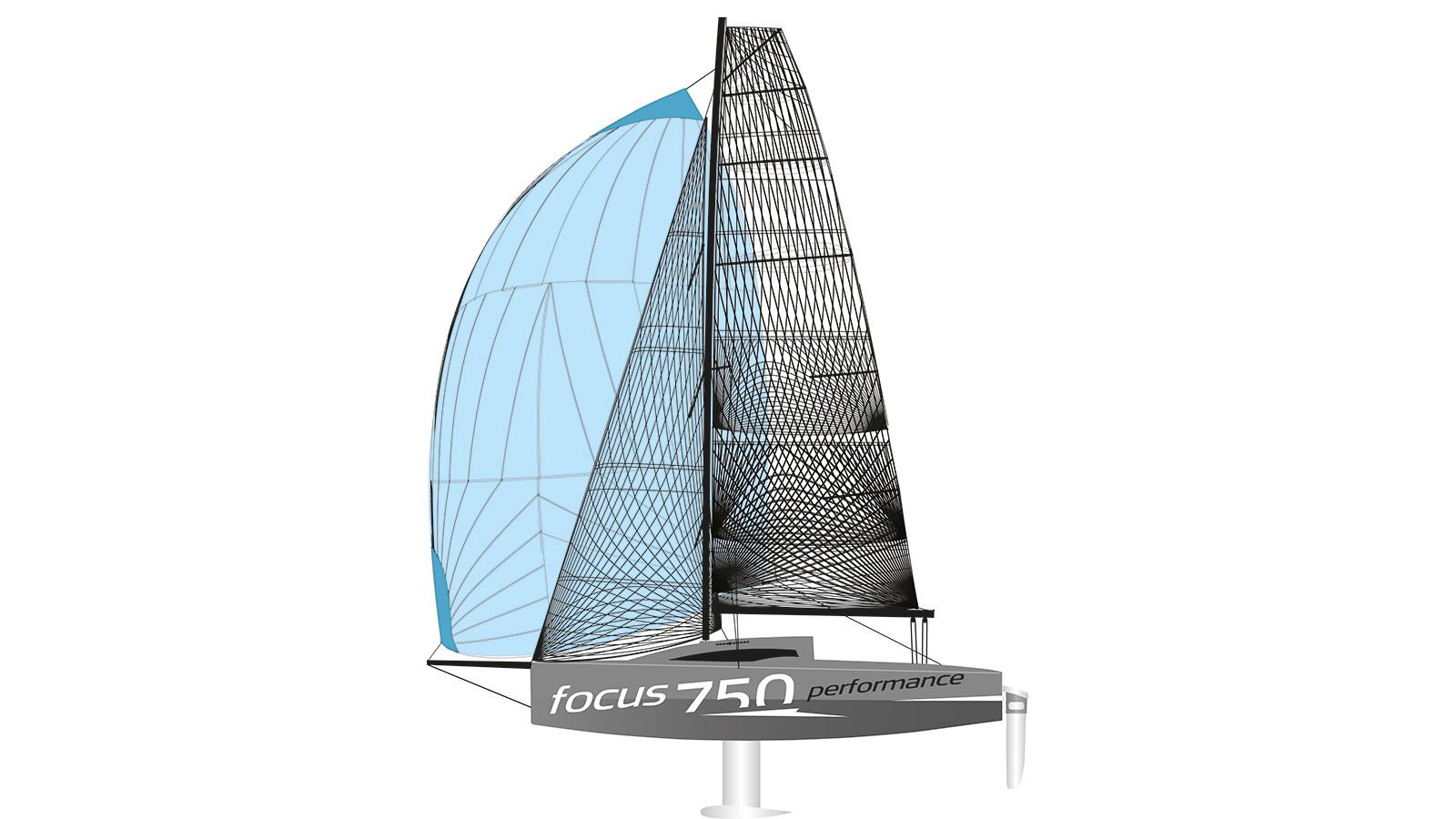 Focus 750 performance - 28