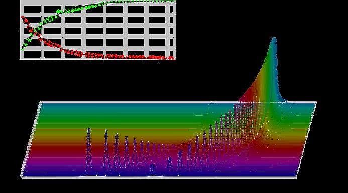 flow-nmr-acetic-anhydride.png