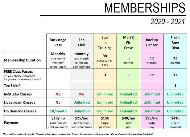 Membership Packages NO LOGO 2020-2021 (1