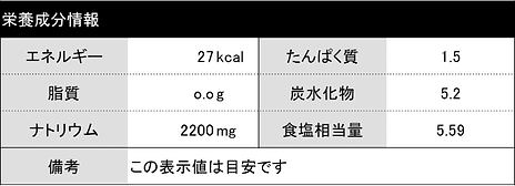 甘栄養成分.png