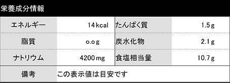 ウスター栄養成分.png