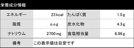 そば栄養成分.png