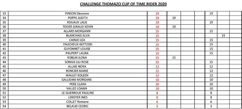 Challenge-THOMAZO-CUP-2020-2.jpg