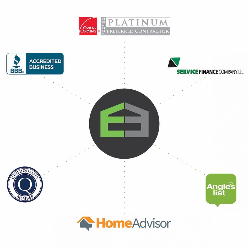 Graphic of Emerson Enterprises Connections Web