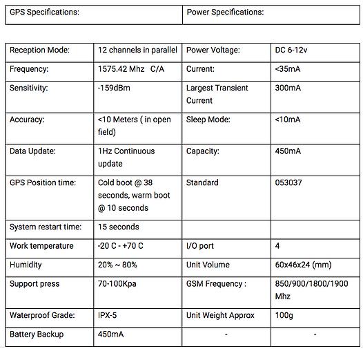 Prestige Xfinder Tracker Specification.p