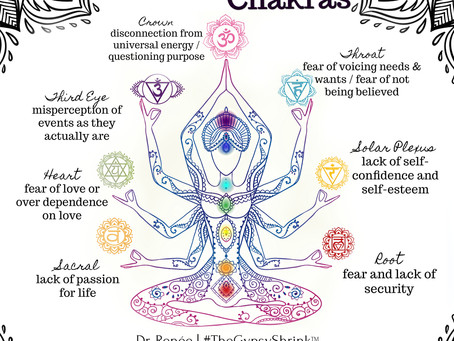 Emotional Abuse Can Effect Your Chakras.
