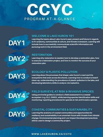 CCYC Program at a glance (1).png