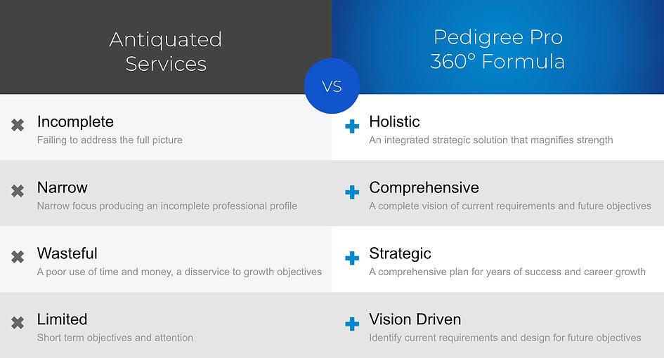 Service List Comparison.jpg